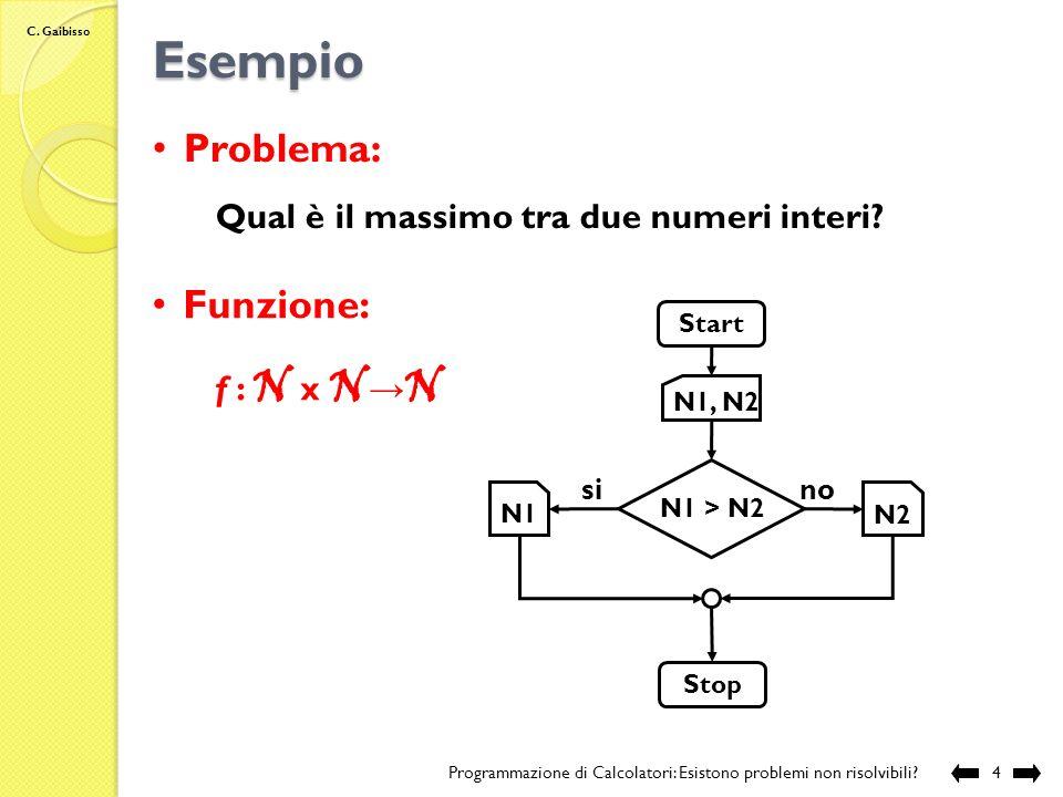 C. Gaibisso Problemi risolvibili e funzioni calcolabili Programmazione di Calcolatori: Esistono problemi non risolvibili?3 Funzioni calcolabili: una f