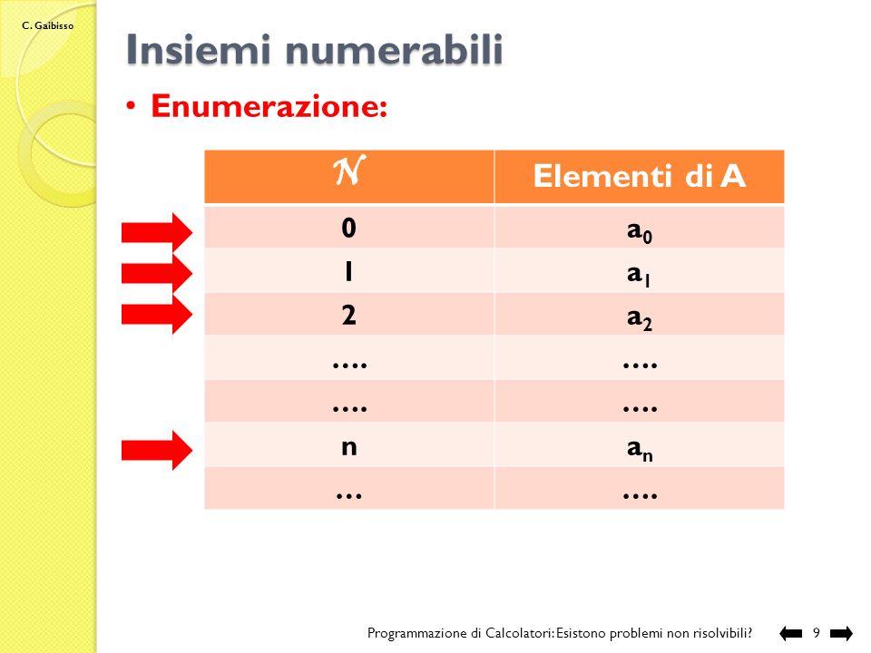 C. Gaibisso Equipotenza e numerabilità Programmazione di Calcolatori: Esistono problemi non risolvibili?8 Ovviamente: se A è numerabile e B A allora B