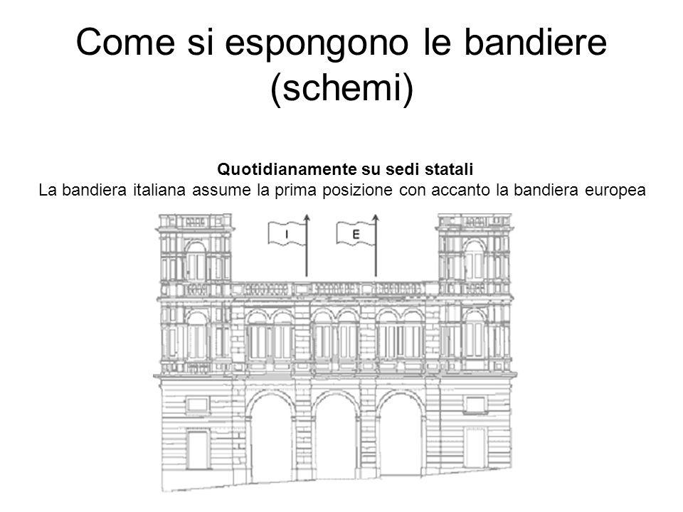 Come si espongono le bandiere (schemi) Quotidianamente su sedi statali La bandiera italiana assume la prima posizione con accanto la bandiera europea