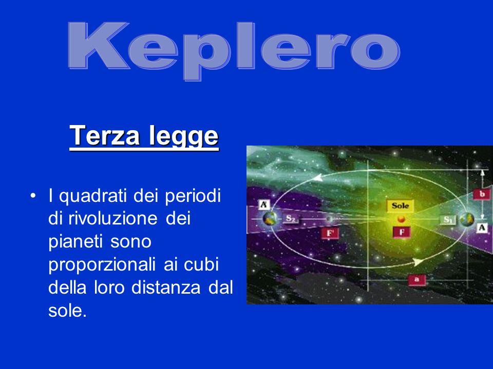 Terza legge I quadrati dei periodi di rivoluzione dei pianeti sono proporzionali ai cubi della loro distanza dal sole.