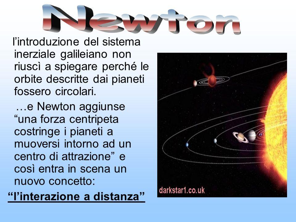 lintroduzione del sistema inerziale galileiano non riuscì a spiegare perché le orbite descritte dai pianeti fossero circolari. …e Newton aggiunse una