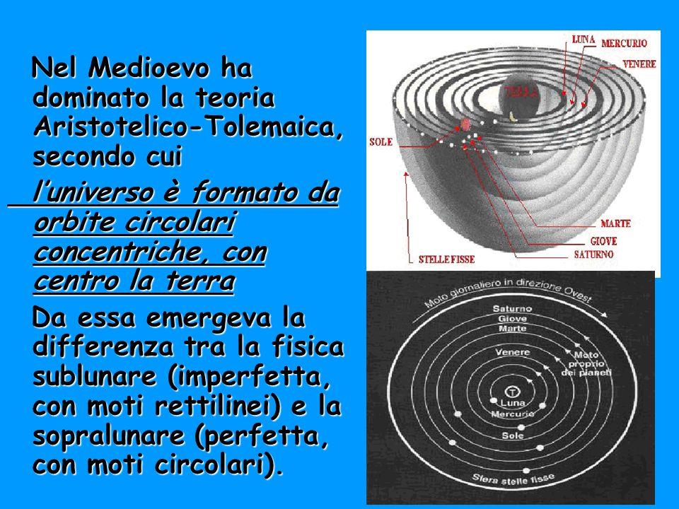 Nel Medioevo ha dominato la teoria Aristotelico-Tolemaica, secondo cui Nel Medioevo ha dominato la teoria Aristotelico-Tolemaica, secondo cui lunivers
