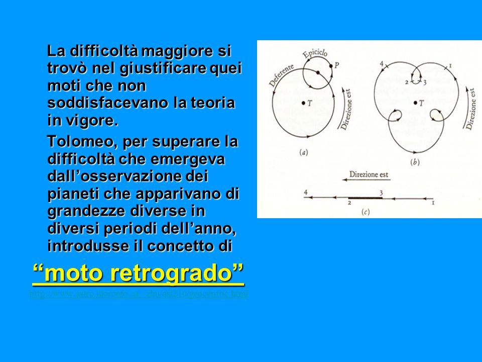 Le scoperte sulle macchie solari, i crateri lunari e i satelliti di Giove attestarono che la fisica sopralunare non era perfetta rispetto a quella Sublunare e che non tutto gira attorno alla Terra.