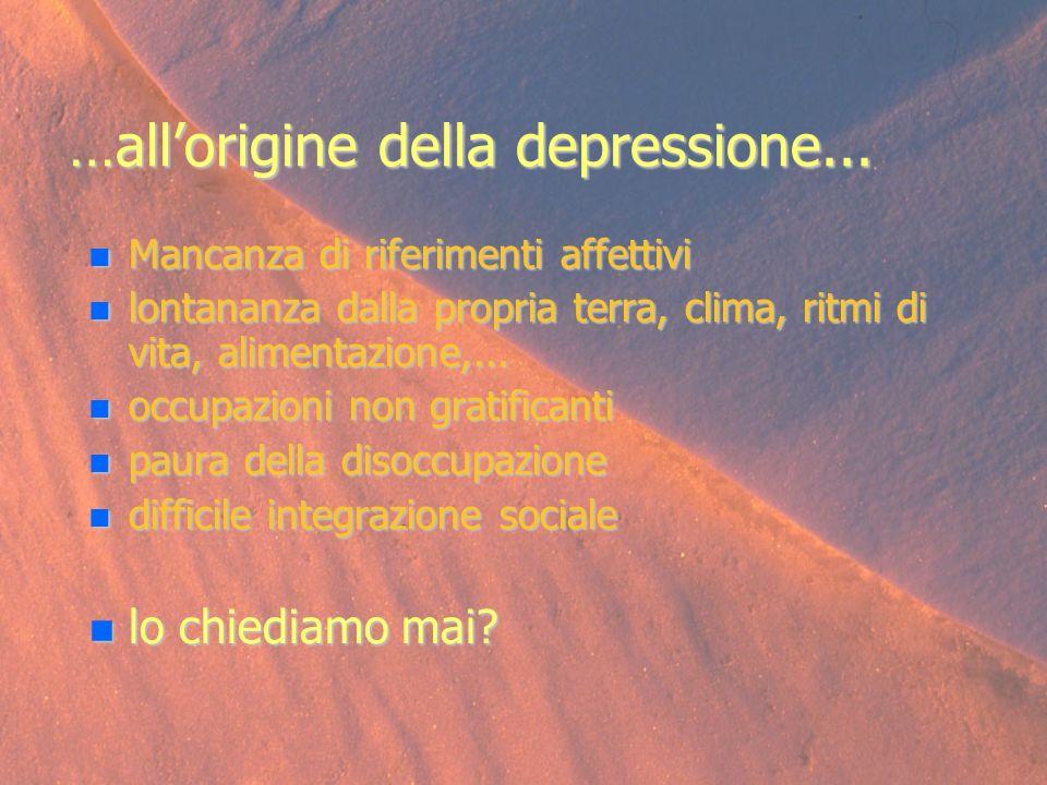 …allorigine della depressione... Mancanza di riferimenti affettivi Mancanza di riferimenti affettivi lontananza dalla propria terra, clima, ritmi di v