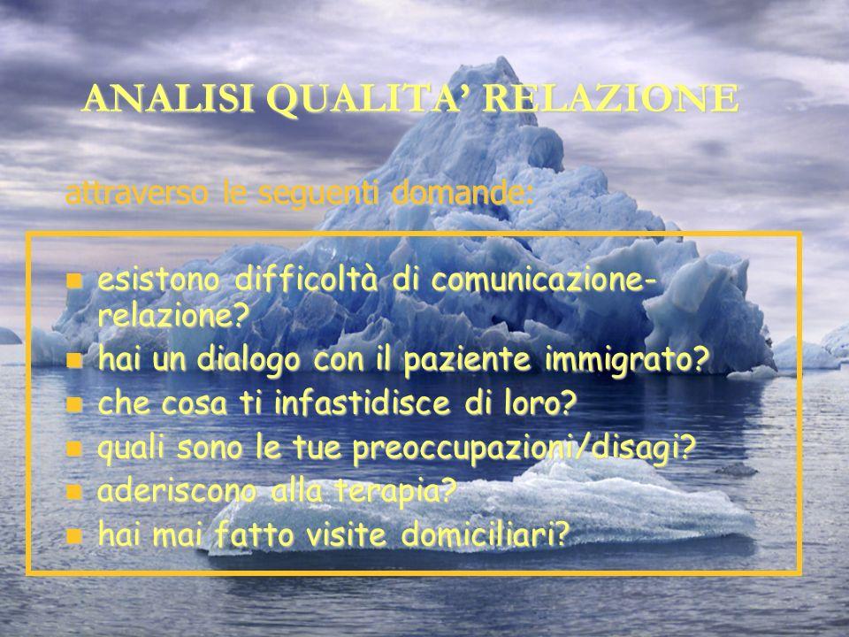 ANALISI QUALITA RELAZIONE attraverso le seguenti domande: esistono difficoltà di comunicazione- relazione.