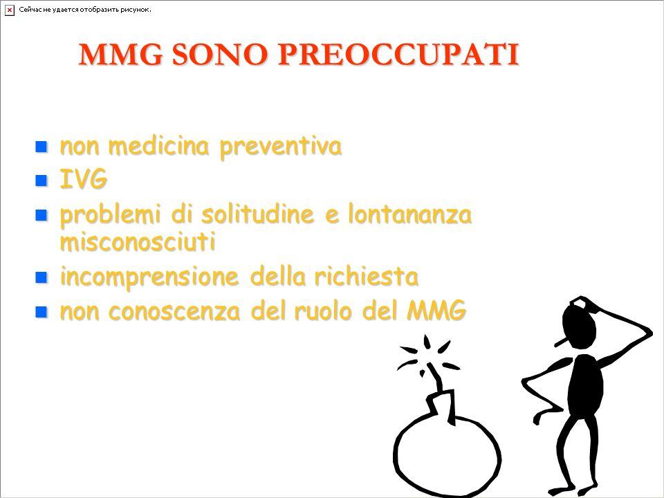 MMG SONO PREOCCUPATI non medicina preventiva non medicina preventiva IVG IVG problemi di solitudine e lontananza misconosciuti problemi di solitudine