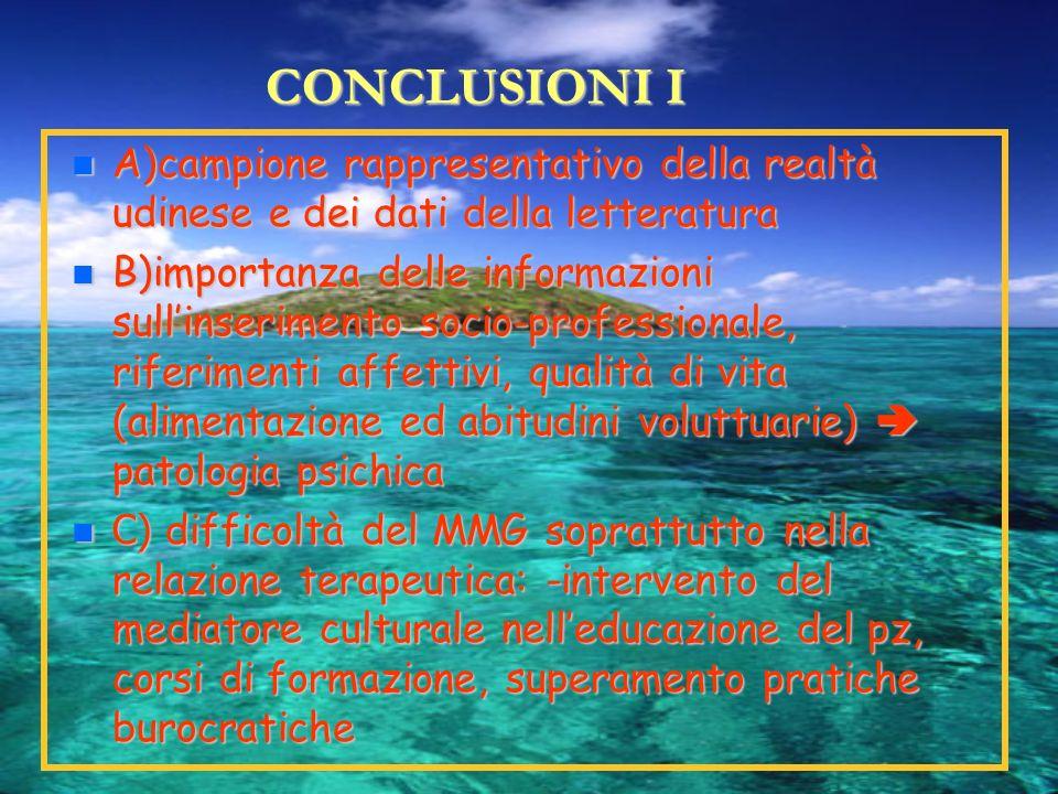 CONCLUSIONI I A)campione rappresentativo della realtà udinese e dei dati della letteratura A)campione rappresentativo della realtà udinese e dei dati