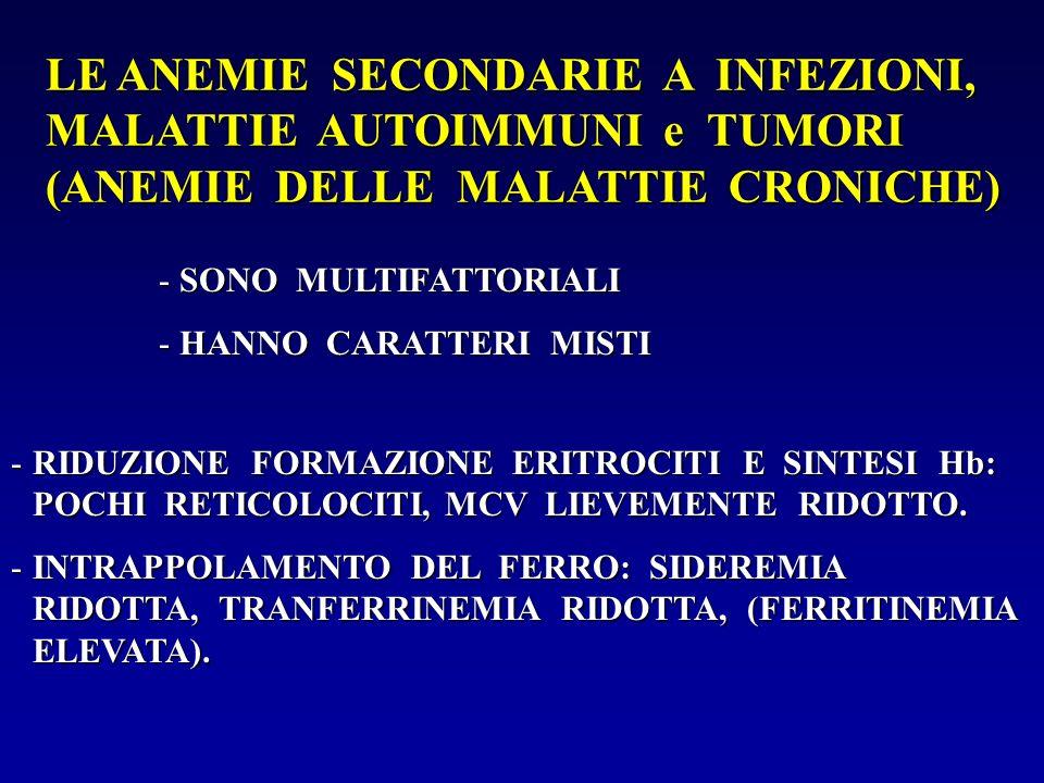 LE ANEMIE SECONDARIE A INFEZIONI, MALATTIE AUTOIMMUNI e TUMORI (ANEMIE DELLE MALATTIE CRONICHE) - SONO MULTIFATTORIALI - HANNO CARATTERI MISTI -RIDUZI