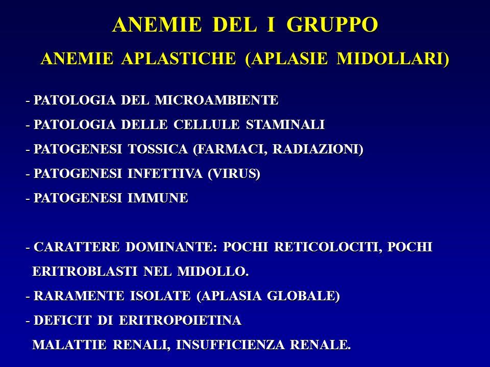 ANEMIE DEL I GRUPPO ANEMIE APLASTICHE (APLASIE MIDOLLARI) - PATOLOGIA DEL MICROAMBIENTE - PATOLOGIA DELLE CELLULE STAMINALI - PATOGENESI TOSSICA (FARM