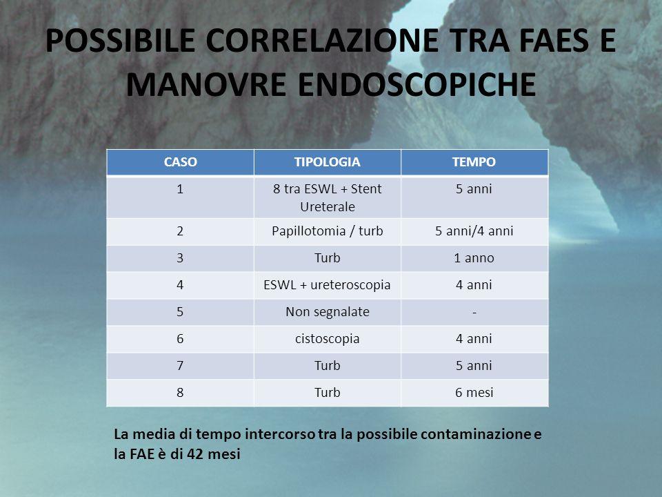 CASOTIPOLOGIATEMPO 18 tra ESWL + Stent Ureterale 5 anni 2Papillotomia / turb5 anni/4 anni 3Turb1 anno 4ESWL + ureteroscopia4 anni 5Non segnalate- 6cis