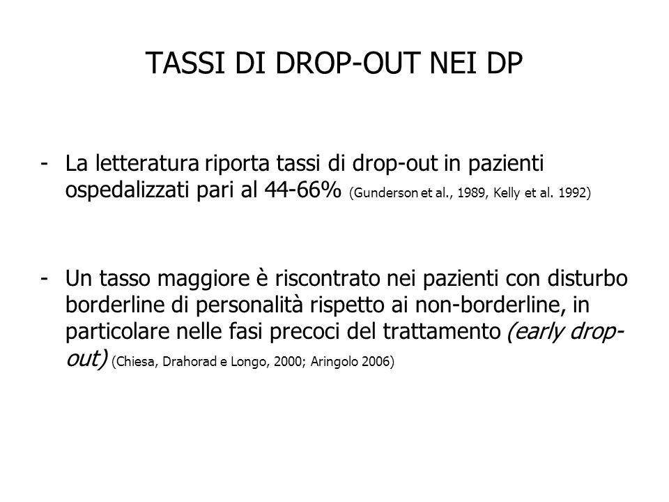 TASSI DI DROP-OUT NEI DP -La letteratura riporta tassi di drop-out in pazienti ospedalizzati pari al 44-66% (Gunderson et al., 1989, Kelly et al. 1992