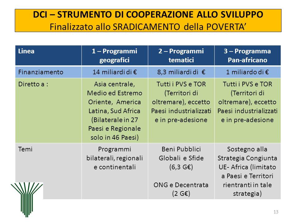 DCI – STRUMENTO DI COOPERAZIONE ALLO SVILUPPO Finalizzato allo SRADICAMENTO della POVERTA 13 Linea1 – Programmi geografici 2 – Programmi tematici 3 –