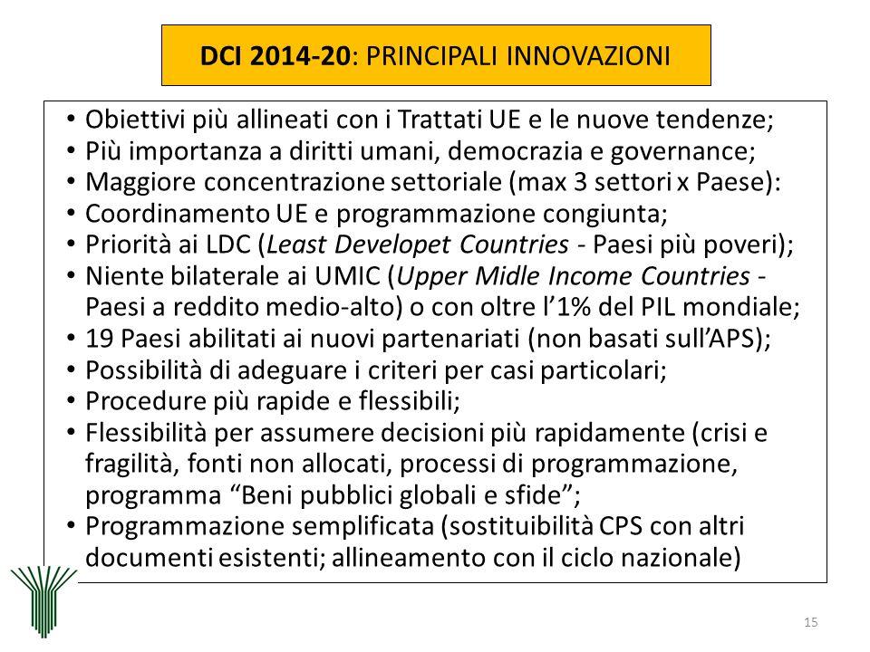 DCI 2014-20: PRINCIPALI INNOVAZIONI Obiettivi più allineati con i Trattati UE e le nuove tendenze; Più importanza a diritti umani, democrazia e govern