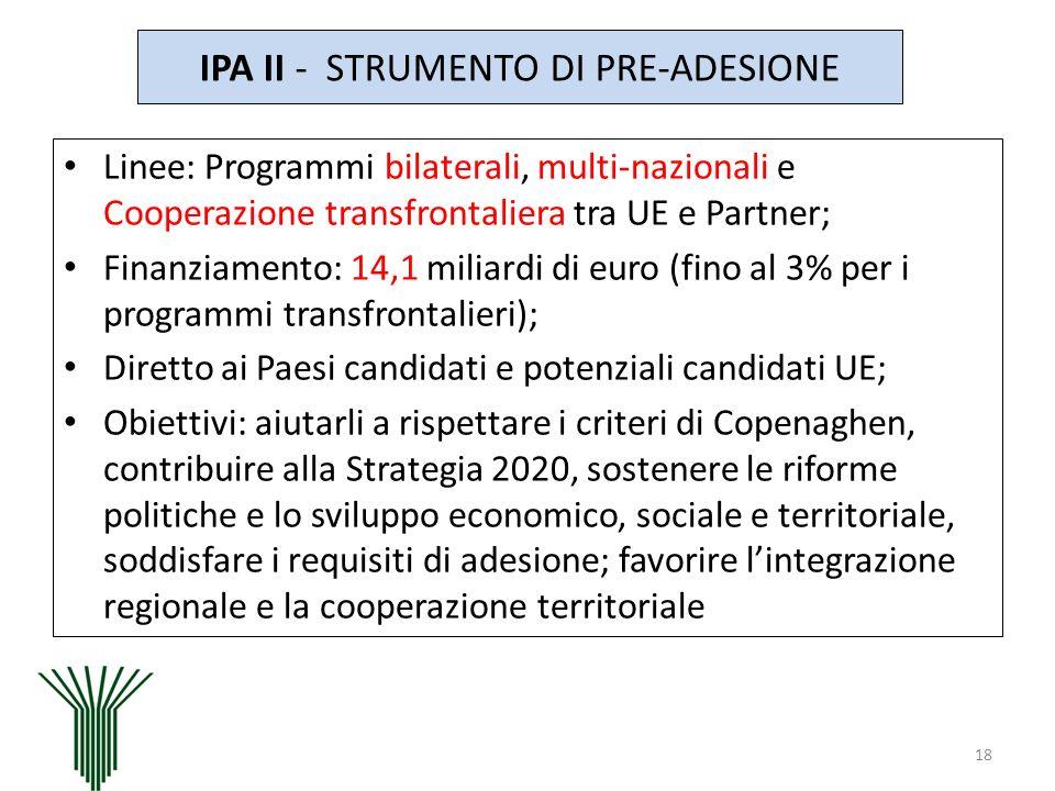 IPA II - STRUMENTO DI PRE-ADESIONE Linee: Programmi bilaterali, multi-nazionali e Cooperazione transfrontaliera tra UE e Partner; Finanziamento: 14,1