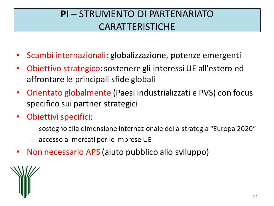 PI – STRUMENTO DI PARTENARIATO CARATTERISTICHE Scambi internazionali: globalizzazione, potenze emergenti Obiettivo strategico: sostenere gli interessi