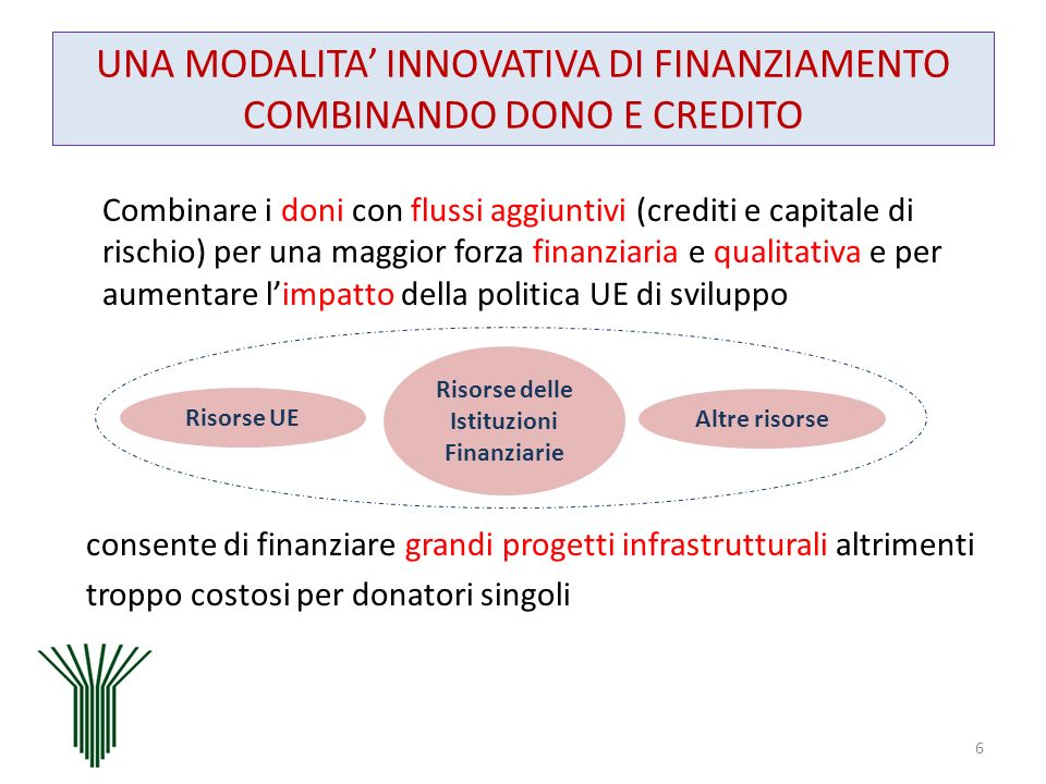 UNA MODALITA INNOVATIVA DI FINANZIAMENTO COMBINANDO DONO E CREDITO Combinare i doni con flussi aggiuntivi (crediti e capitale di rischio) per una magg