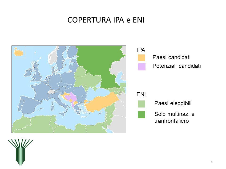 COPERTURA IPA e ENI 9 IPA Paesi candidati Potenziali candidati ENI Paesi eleggibili Solo multinaz. e tranfrontaliero