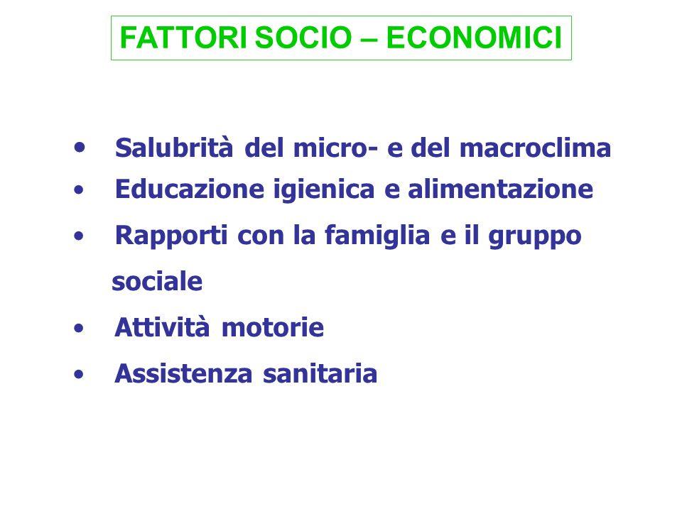 Salubrità del micro- e del macroclima Educazione igienica e alimentazione Rapporti con la famiglia e il gruppo sociale Attività motorie Assistenza san