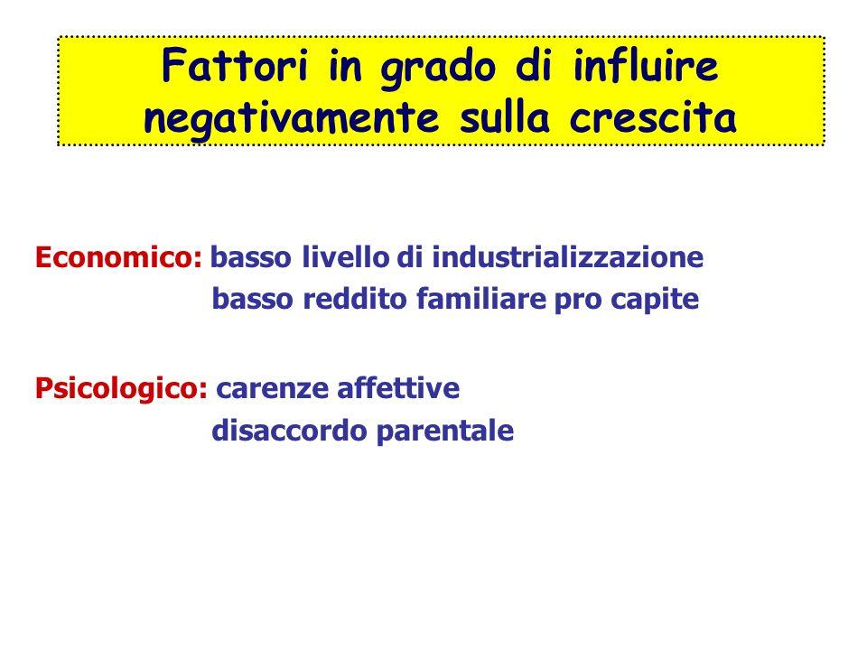 Economico: basso livello di industrializzazione basso reddito familiare pro capite Psicologico: carenze affettive disaccordo parentale Fattori in grad