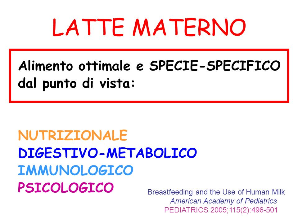 LATTE MATERNO Alimento ottimale e SPECIE-SPECIFICO dal punto di vista: NUTRIZIONALE DIGESTIVO-METABOLICO IMMUNOLOGICO PSICOLOGICO Breastfeeding and th
