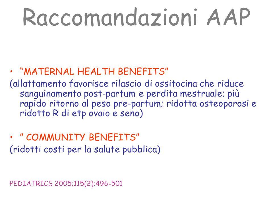 Raccomandazioni AAP MATERNAL HEALTH BENEFITS (allattamento favorisce rilascio di ossitocina che riduce sanguinamento post-partum e perdita mestruale;