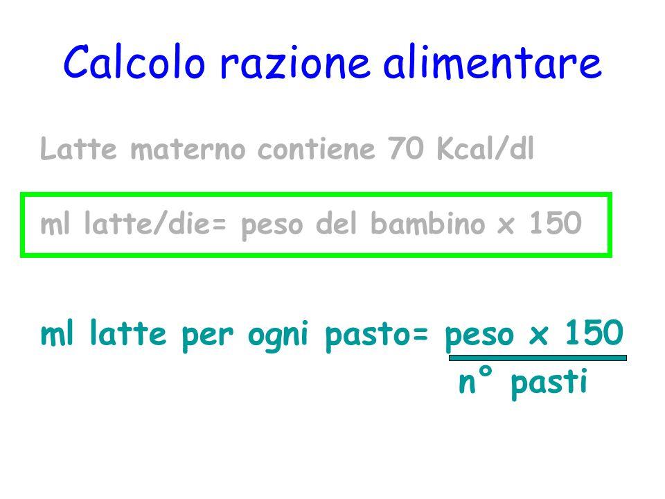 Calcolo razione alimentare Latte materno contiene 70 Kcal/dl ml latte/die= peso del bambino x 150 ml latte per ogni pasto= peso x 150 n° pasti