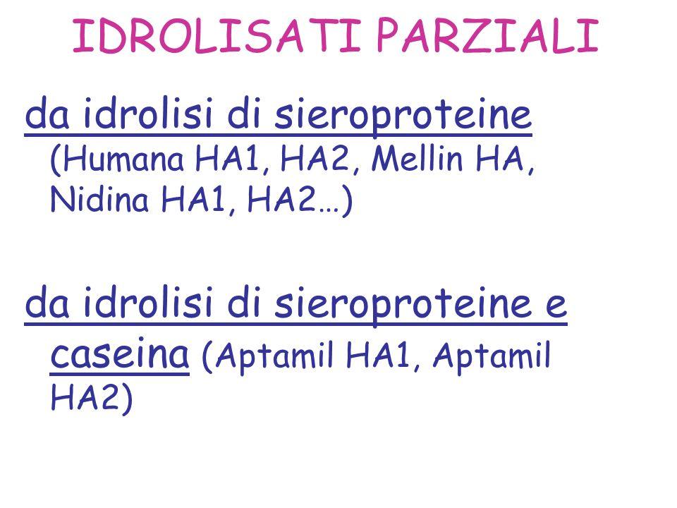IDROLISATI PARZIALI da idrolisi di sieroproteine (Humana HA1, HA2, Mellin HA, Nidina HA1, HA2…) da idrolisi di sieroproteine e caseina (Aptamil HA1, A