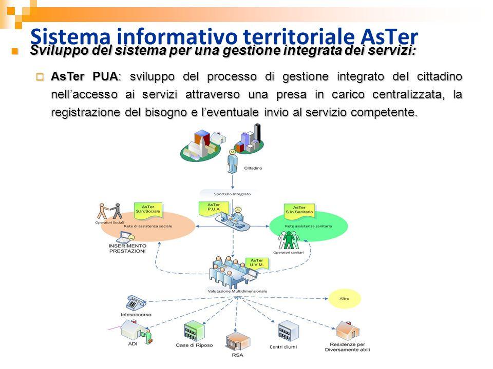 Sistema informativo territoriale AsTer Sviluppo del sistema per una gestione integrata dei servizi: Sviluppo del sistema per una gestione integrata de