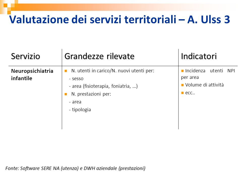 Servizio Grandezze rilevate Indicatori Neuropsichiatria infantile N. utenti in carico/N. nuovi utenti per: - sesso - area (fisioterapia, foniatria, …)