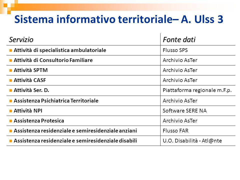 Sistema informativo territoriale– A. Ulss 3 Servizio Fonte dati Attività di specialistica ambulatorialeFlusso SPS Attività di Consultorio FamiliareArc