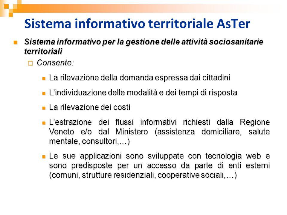 Sistema informativo territoriale AsTer Sistema informativo per la gestione delle attività sociosanitarie territoriali Sistema informativo per la gesti