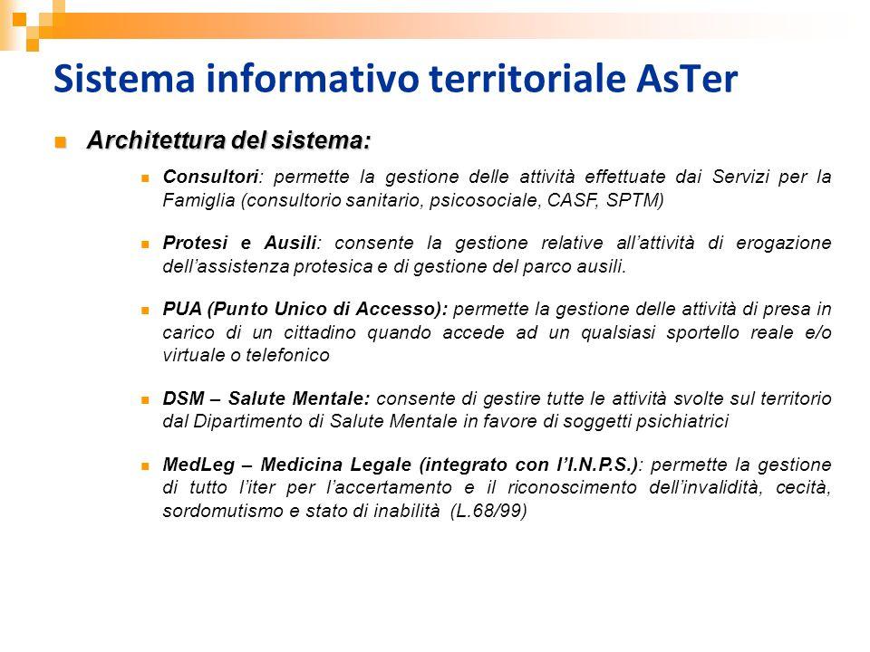 Sistema informativo territoriale AsTer Architettura del sistema: Architettura del sistema: Consultori: permette la gestione delle attività effettuate