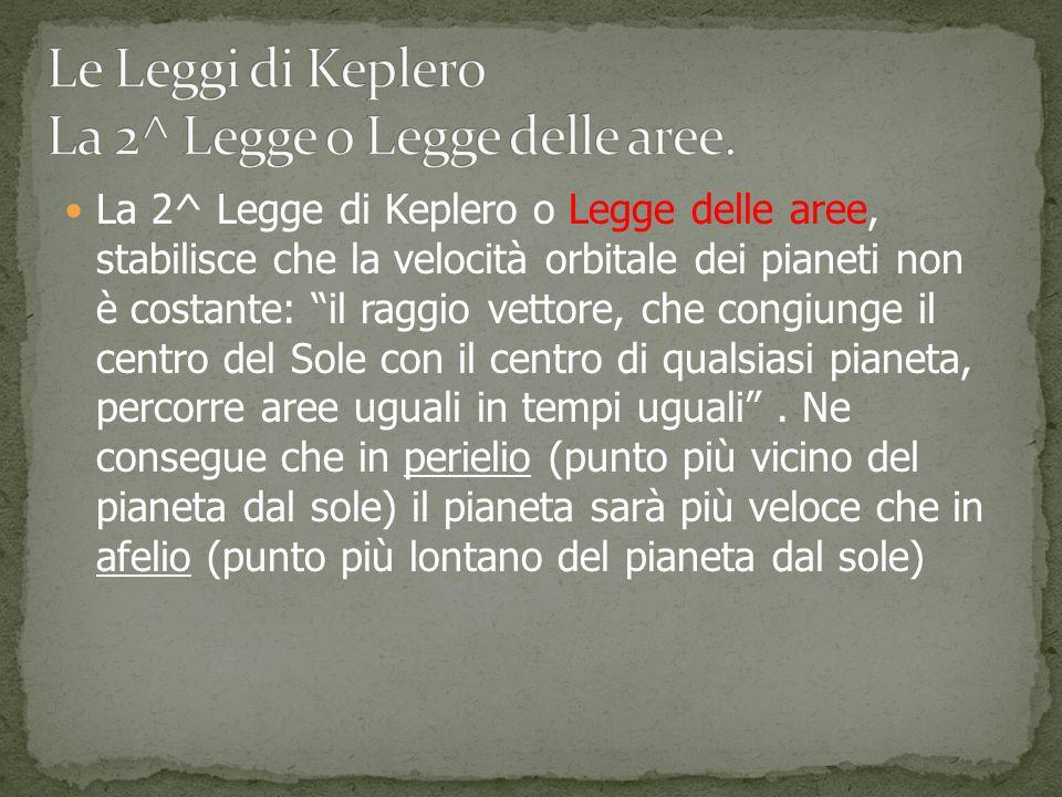 La 2^ Legge di Keplero o Legge delle aree, stabilisce che la velocità orbitale dei pianeti non è costante: il raggio vettore, che congiunge il centro del Sole con il centro di qualsiasi pianeta, percorre aree uguali in tempi uguali.