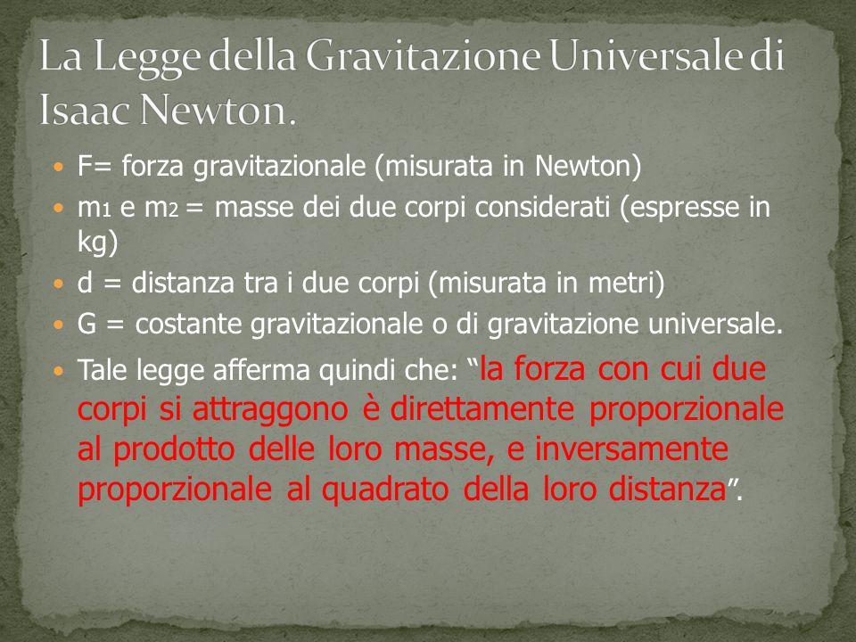 F= forza gravitazionale (misurata in Newton) m 1 e m 2 = masse dei due corpi considerati (espresse in kg) d = distanza tra i due corpi (misurata in metri) G = costante gravitazionale o di gravitazione universale.