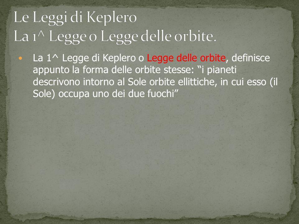 La 1^ Legge di Keplero o Legge delle orbite, definisce appunto la forma delle orbite stesse: i pianeti descrivono intorno al Sole orbite ellittiche, in cui esso (il Sole) occupa uno dei due fuochi