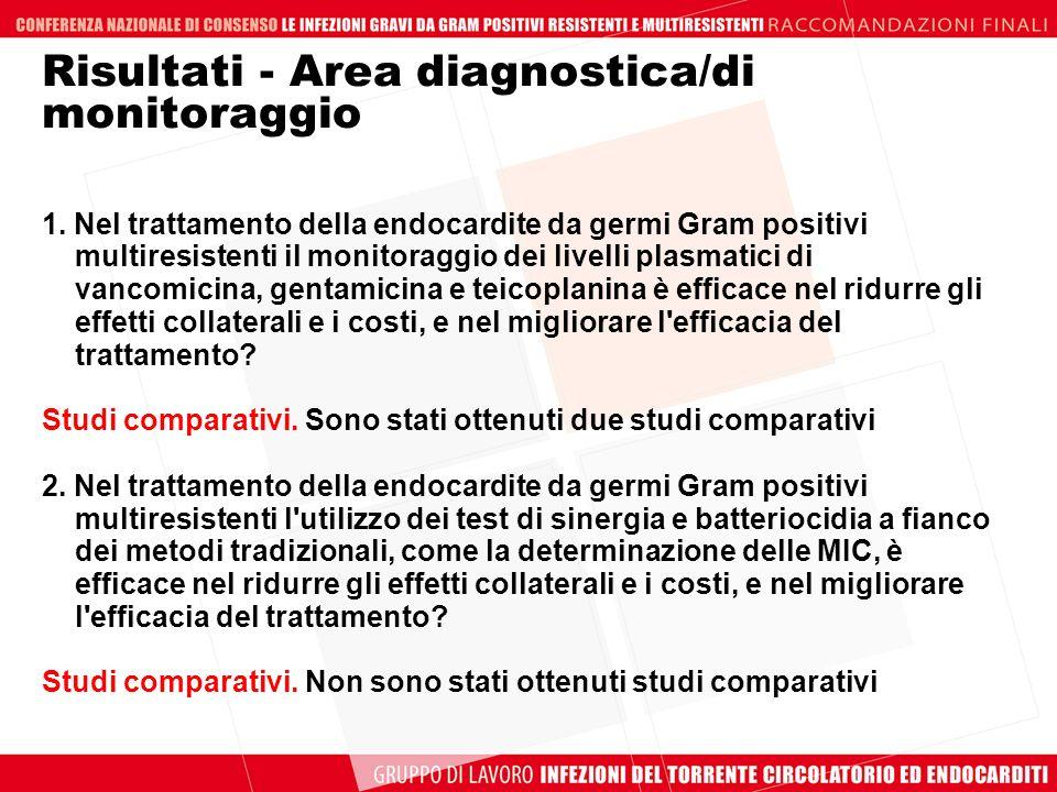 Risultati - Area diagnostica/di monitoraggio 1. Nel trattamento della endocardite da germi Gram positivi multiresistenti il monitoraggio dei livelli p