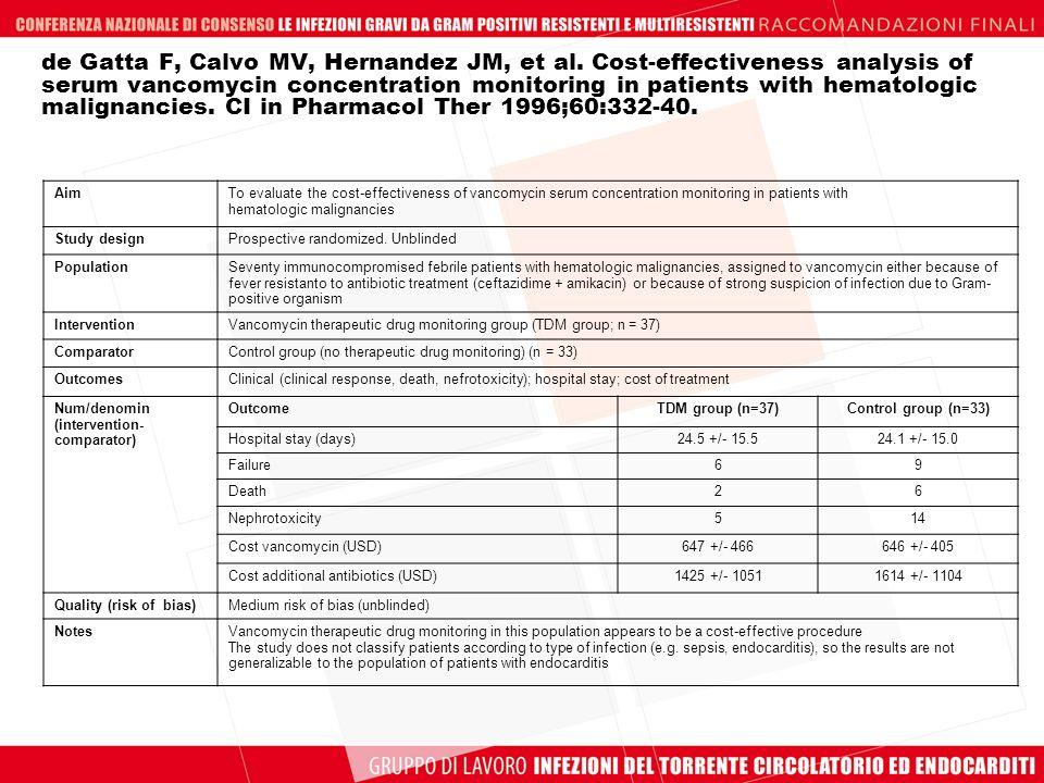 de Gatta F, Calvo MV, Hernandez JM, et al. Cost-effectiveness analysis of serum vancomycin concentration monitoring in patients with hematologic malig