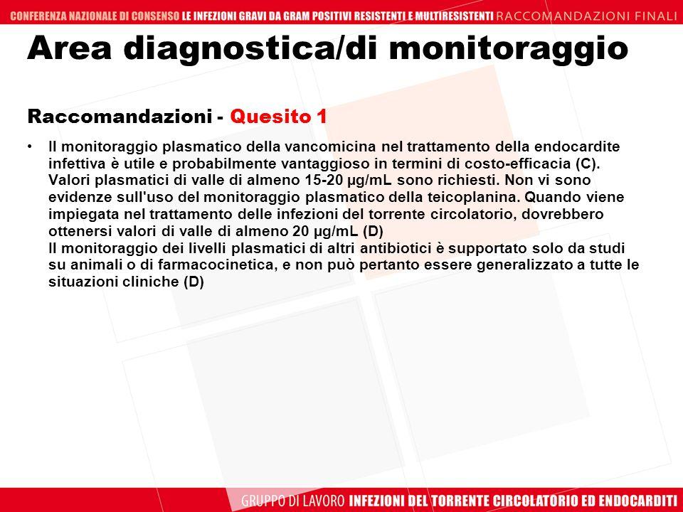 Area diagnostica/di monitoraggio Raccomandazioni - Quesito 1 Il monitoraggio plasmatico della vancomicina nel trattamento della endocardite infettiva è utile e probabilmente vantaggioso in termini di costo-efficacia (C).
