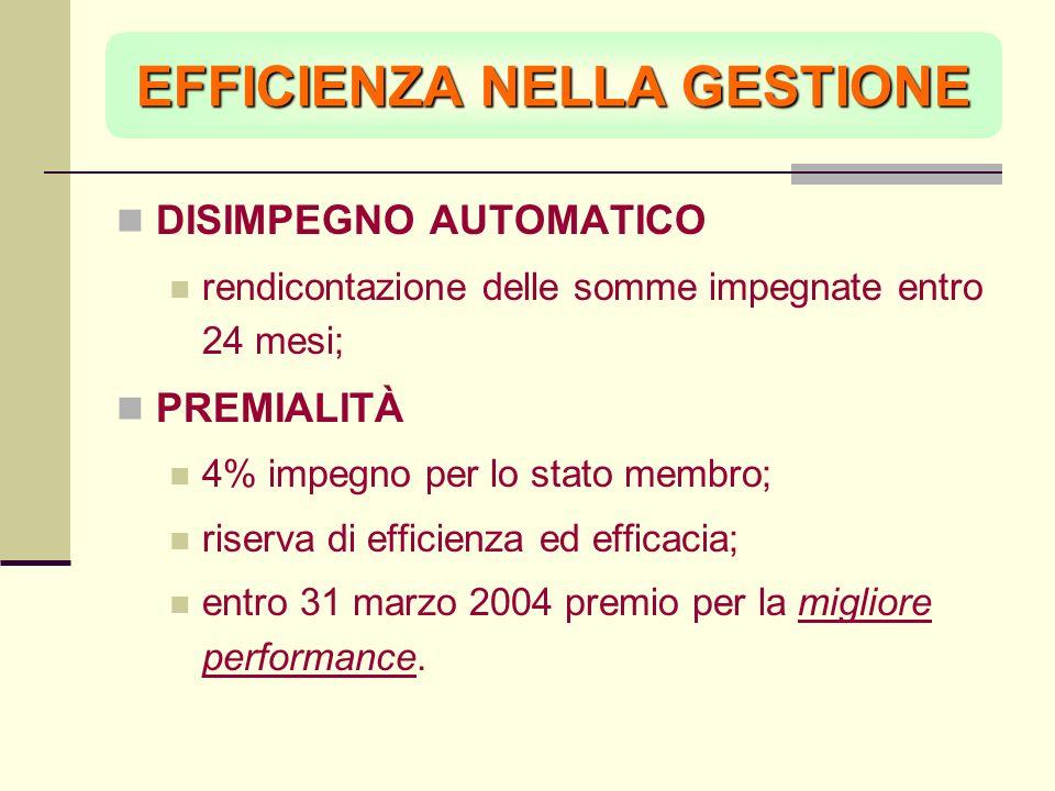 EFFICIENZA NELLA GESTIONE DISIMPEGNO AUTOMATICO rendicontazione delle somme impegnate entro 24 mesi; PREMIALITÀ 4% impegno per lo stato membro; riserva di efficienza ed efficacia; entro 31 marzo 2004 premio per la migliore performance.