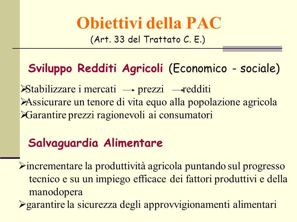 Obiettivi della PAC (Art. 33 del Trattato C.