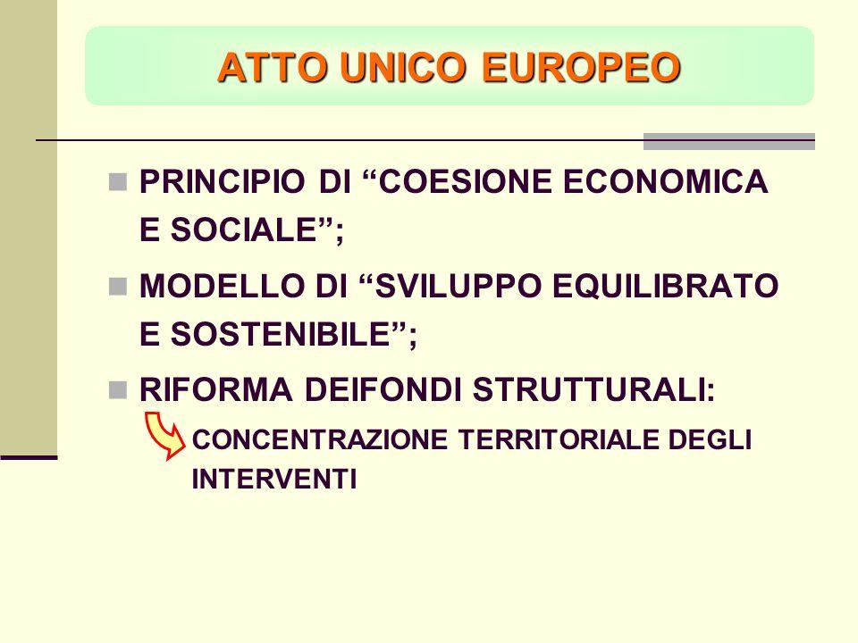 ATTO UNICO EUROPEO PRINCIPIO DI COESIONE ECONOMICA E SOCIALE; MODELLO DI SVILUPPO EQUILIBRATO E SOSTENIBILE; RIFORMA DEIFONDI STRUTTURALI: CONCENTRAZIONE TERRITORIALE DEGLI INTERVENTI