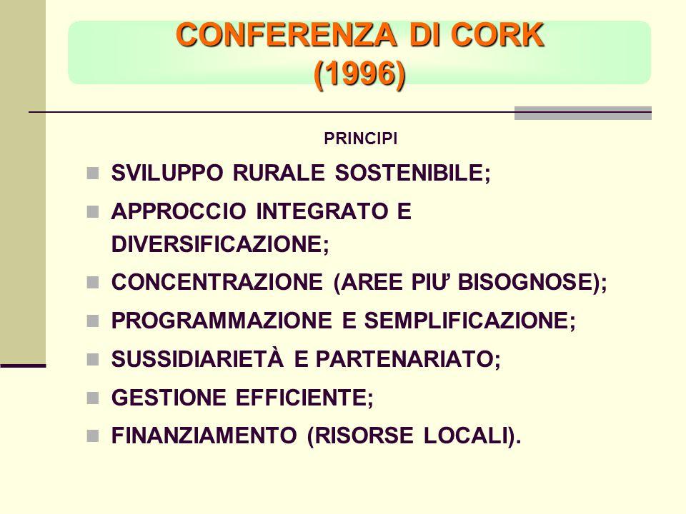 CONFERENZA DI CORK (1996) PRINCIPI SVILUPPO RURALE SOSTENIBILE; APPROCCIO INTEGRATO E DIVERSIFICAZIONE; CONCENTRAZIONE (AREE PIƯ BISOGNOSE); PROGRAMMAZIONE E SEMPLIFICAZIONE; SUSSIDIARIETÀ E PARTENARIATO; GESTIONE EFFICIENTE; FINANZIAMENTO (RISORSE LOCALI).