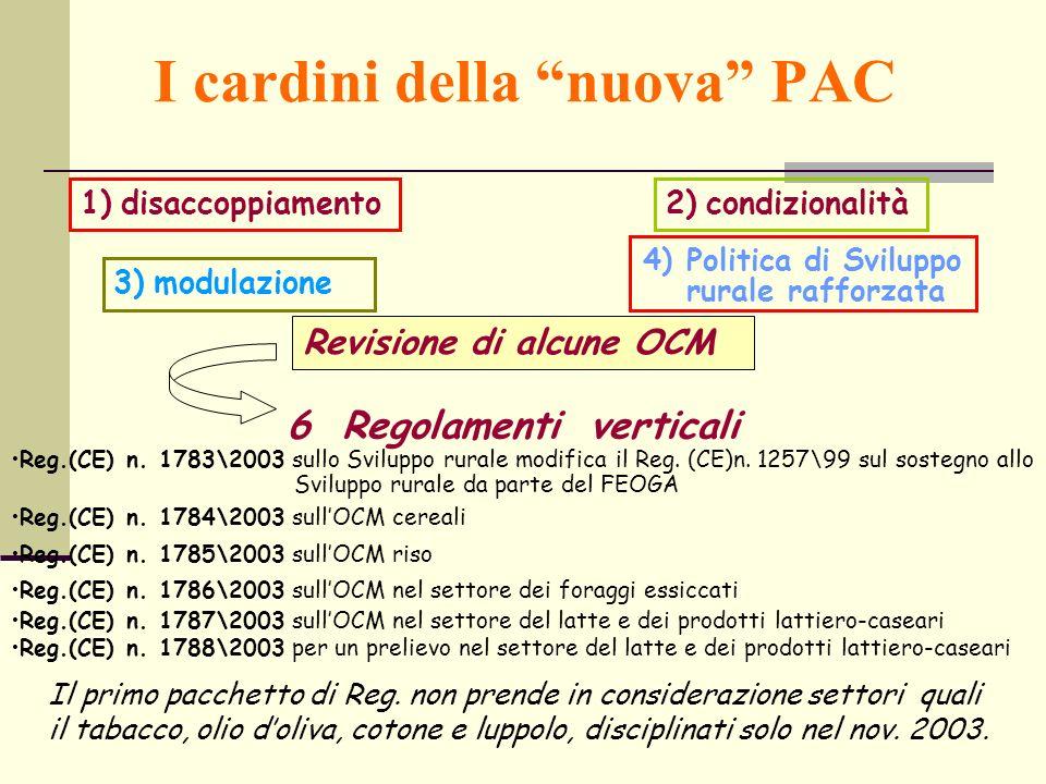 I cardini della nuova PAC 1) disaccoppiamento 3) modulazione 2) condizionalità 4) Politica di Sviluppo rurale rafforzata Revisione di alcune OCM 6 Regolamenti verticali Reg.(CE) n.