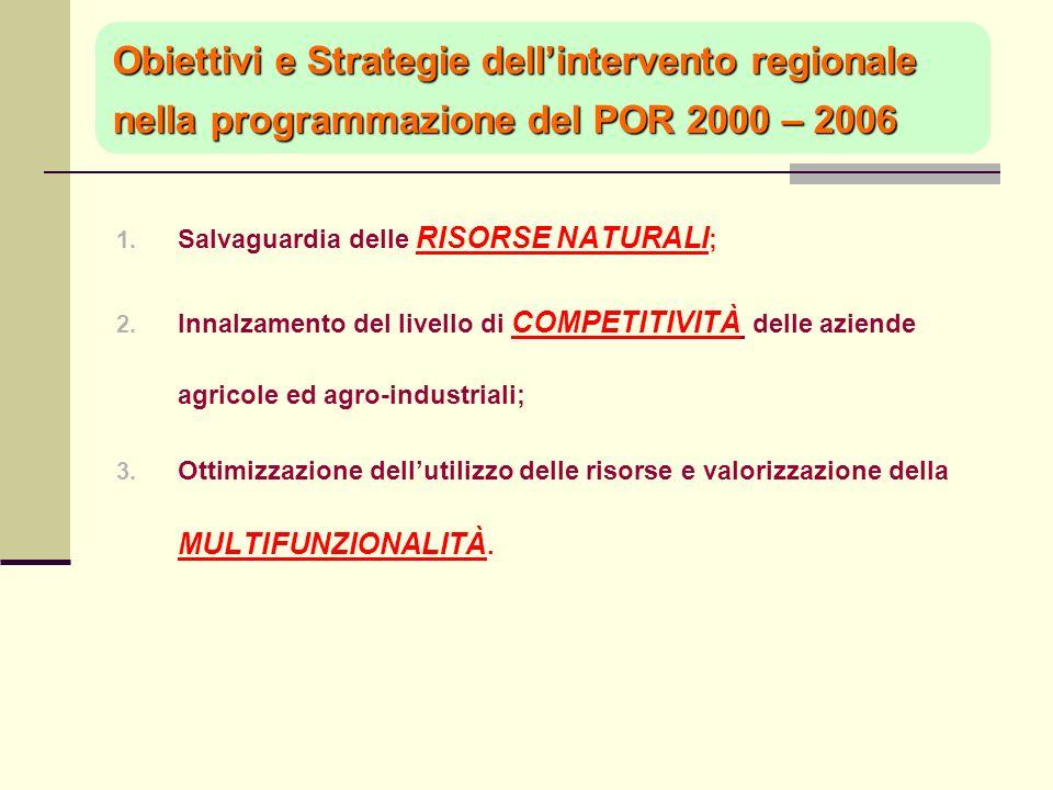 Obiettivi e Strategie dellintervento regionale nella programmazione del POR 2000 – 2006 Salvaguardia delle RISORSE NATURALI ; Innalzamento del livello di COMPETITIVITÀ delle aziende agricole ed agro-industriali; Ottimizzazione dellutilizzo delle risorse e valorizzazione della MULTIFUNZIONALITÀ.