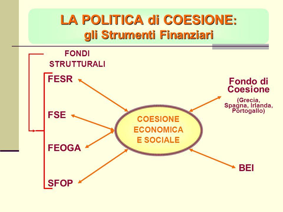 LA POLITICA di COESIONE : gli Strumenti Finanziari COESIONE ECONOMICA E SOCIALE FONDI STRUTTURALI FESR FSE FEOGA SFOP BEI Fondo di Coesione (Grecia, Spagna, Irlanda, Portogallo)