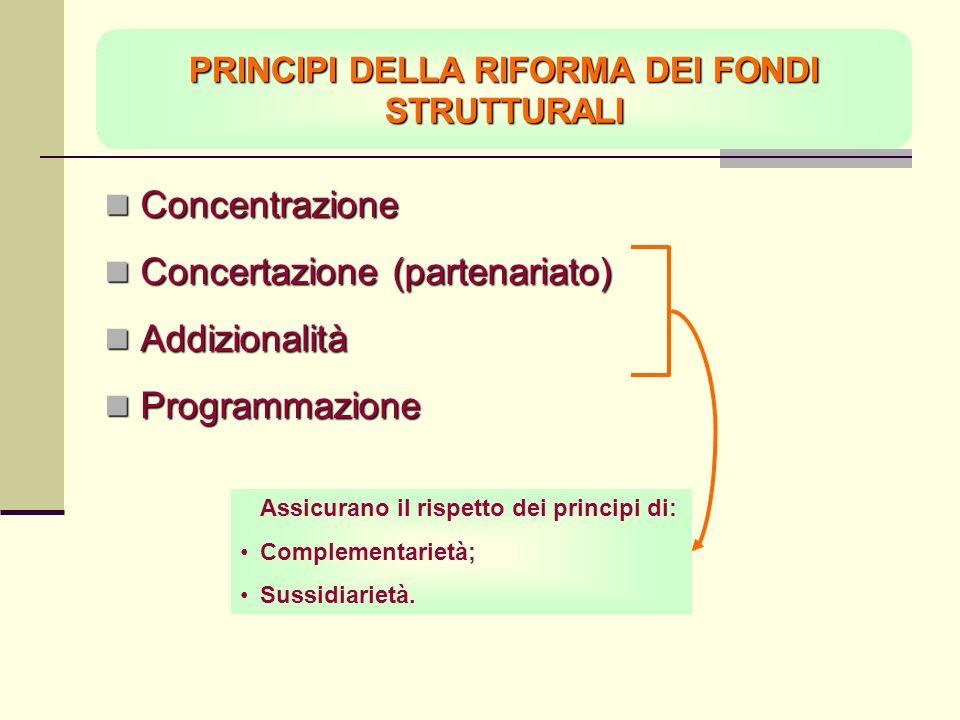 PRINCIPI DELLA RIFORMA DEI FONDI STRUTTURALI Concentrazione Concentrazione Concertazione (partenariato) Concertazione (partenariato) Addizionalità Addizionalità Programmazione Programmazione Assicurano il rispetto dei principi di: Complementarietà; Sussidiarietà.