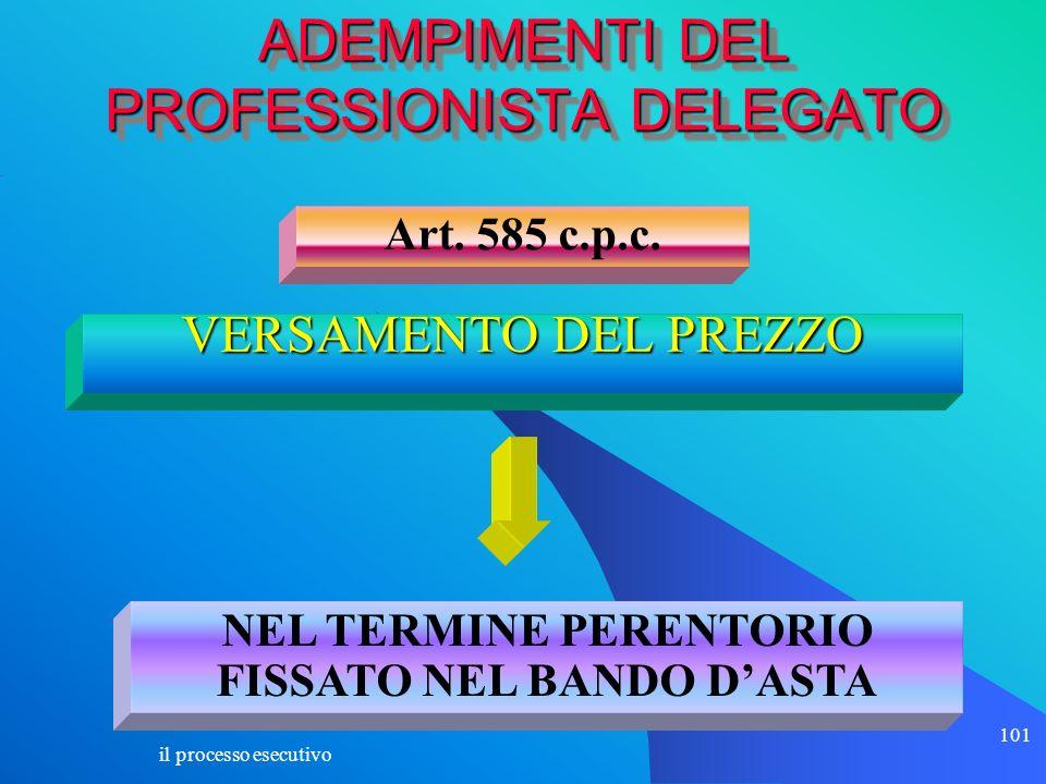 il processo esecutivo 101 ADEMPIMENTI DEL PROFESSIONISTA DELEGATO VERSAMENTO DEL PREZZO Art. 585 c.p.c. NEL TERMINE PERENTORIO FISSATO NEL BANDO DASTA