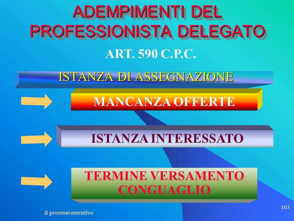 il processo esecutivo 103 ADEMPIMENTI DEL PROFESSIONISTA DELEGATO ISTANZA DI ASSEGNAZIONE ART. 590 C.P.C. MANCANZA OFFERTE ISTANZA INTERESSATO TERMINE