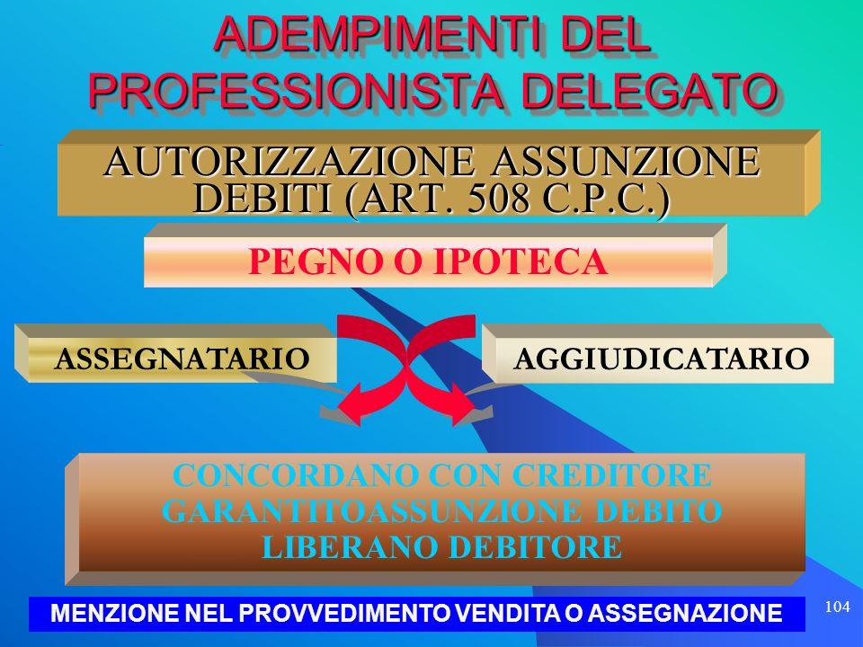 il processo esecutivo 104 ADEMPIMENTI DEL PROFESSIONISTA DELEGATO AUTORIZZAZIONE ASSUNZIONE DEBITI (ART. 508 C.P.C.) ASSEGNATARIO PEGNO O IPOTECA AGGI