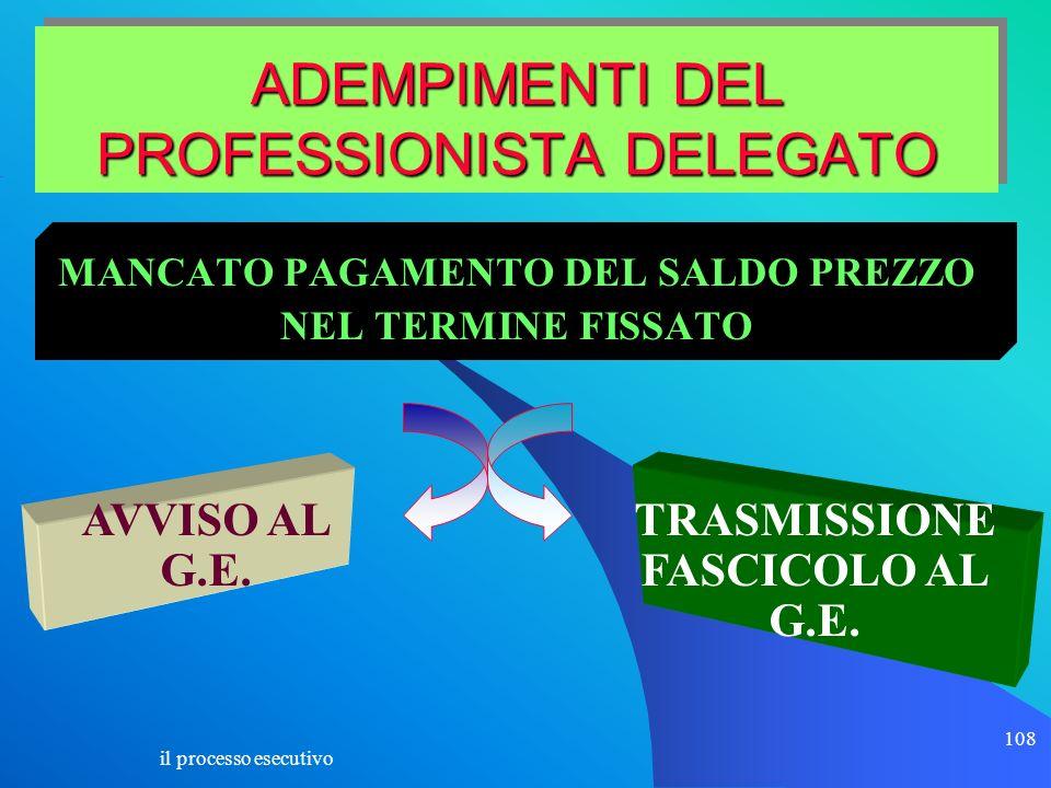 il processo esecutivo 108 ADEMPIMENTI DEL PROFESSIONISTA DELEGATO MANCATO PAGAMENTO DEL SALDO PREZZO NEL TERMINE FISSATO AVVISO AL G.E. TRASMISSIONE F